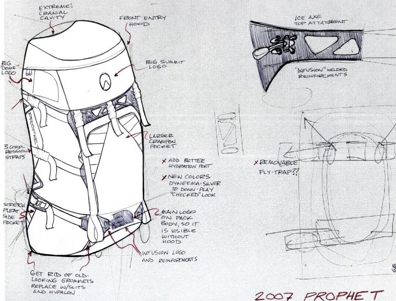 Greg Bass - Product Design