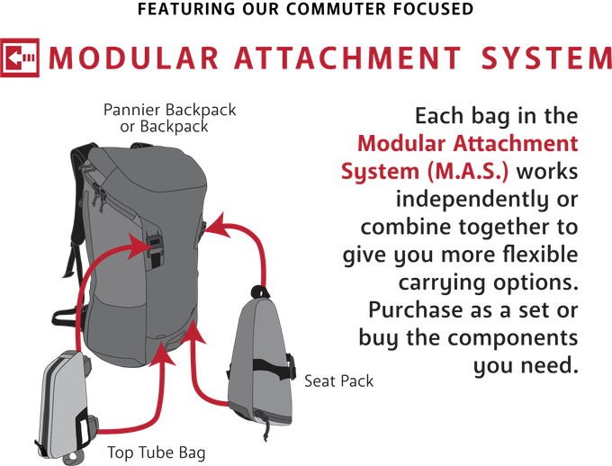 Two Wheel Gear - Modular Attachment System (M.A.S.) - Explainer