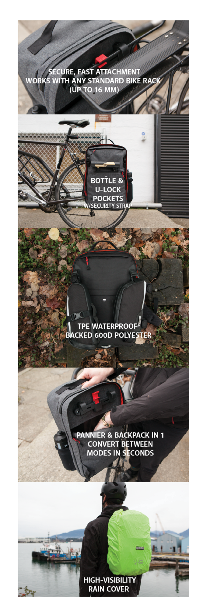 Two Wheel Gear - Pannier Backpack Convertible - Features