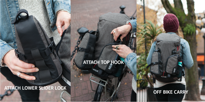 Two Wheel Gear - Commute Backpack Kit - Modular Attachment System - Hooking on Bags - Instructions